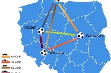 DROGI NA EURO 2012