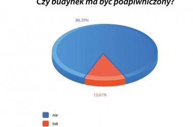 Jakie domy będą budowane w 2012 roku? Znamy preferencje Polaków
