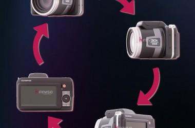 Innvisio.com – prezentacja produktów w trzech wymiarach