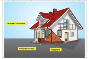 Budowa domu inwestycją życia