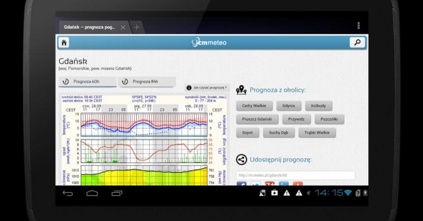 Superdokładna prognoza ICM UW na tableta i smartfona