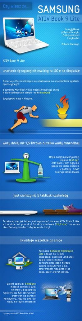 samsung-ativ-book-9-lite-infografika
