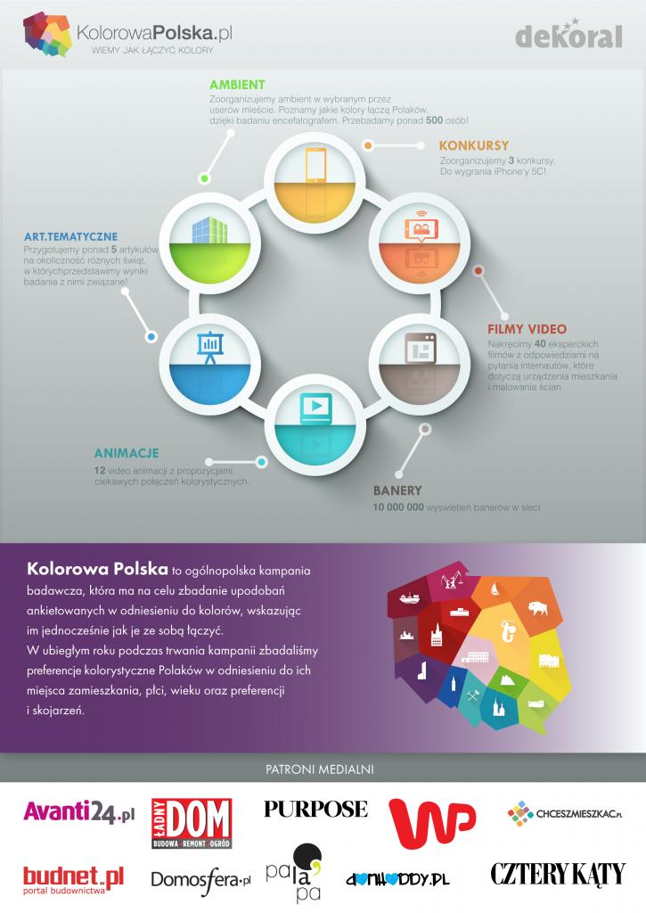 infografika-_-dekoral