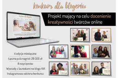 Znamy wszystkich finalistów Konkursu dla Blogerów KiK!