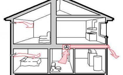3 sprawdzone sposoby na odzysk ciepła w budynku mieszkalnym