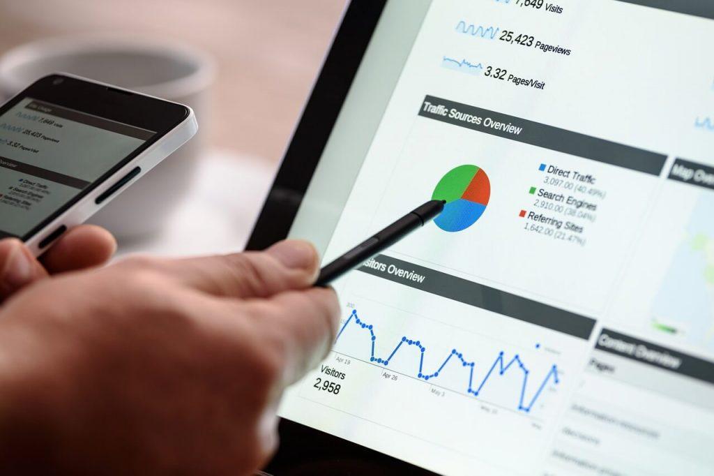 efektami reklamy mogą być wyniki sprzedażowe lub odwiedziny strony